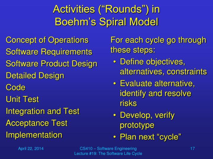 """Activities (""""Rounds"""") in"""