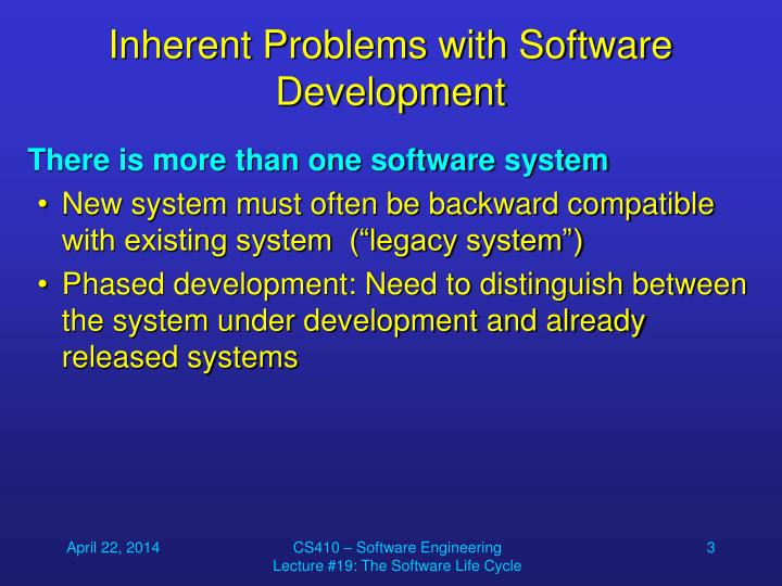 Inherent problems with software development1