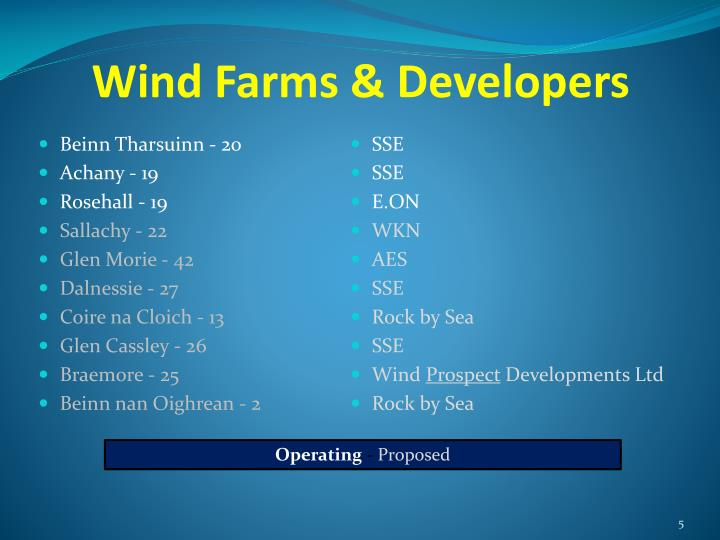 Wind Farms & Developers