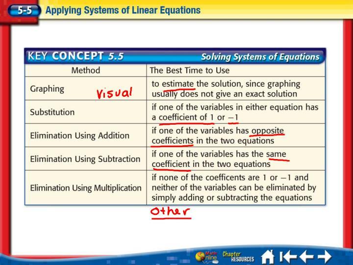 Key Concept 5-5a