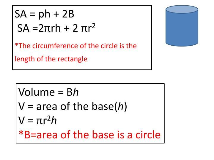 SA = ph + 2B