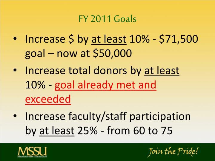 FY 2011 Goals
