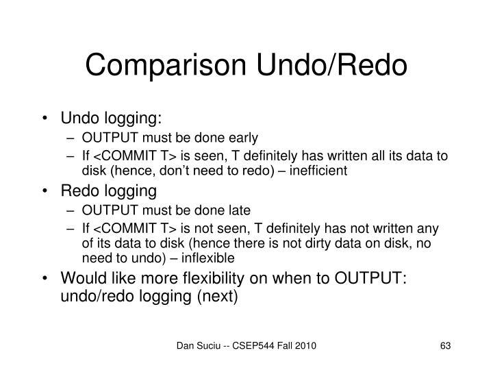 Comparison Undo/Redo