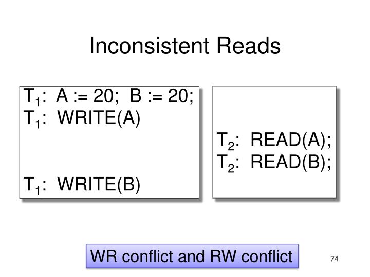 Inconsistent Reads
