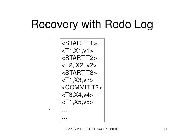 Recovery with Redo Log