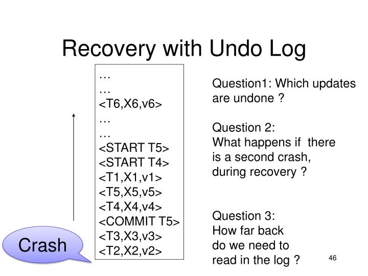 Recovery with Undo Log