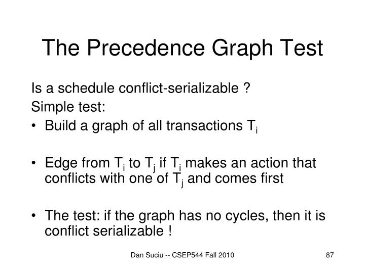 The Precedence Graph Test