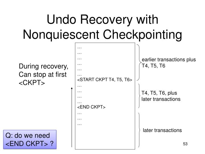 Undo Recovery with Nonquiescent Checkpointing
