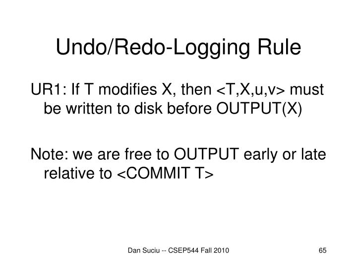 Undo/Redo-Logging Rule