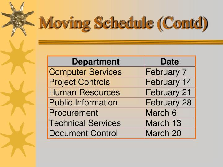 Moving Schedule (Contd)