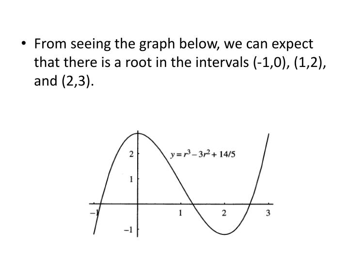 From seeing the graph below, we can expect that there is a root in the intervals (-1,0), (1,2), and (2,3).