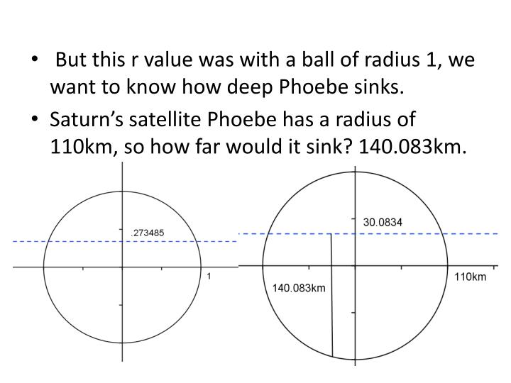But this r value was with a ball of radius 1, we want to know how deep Phoebe sinks.