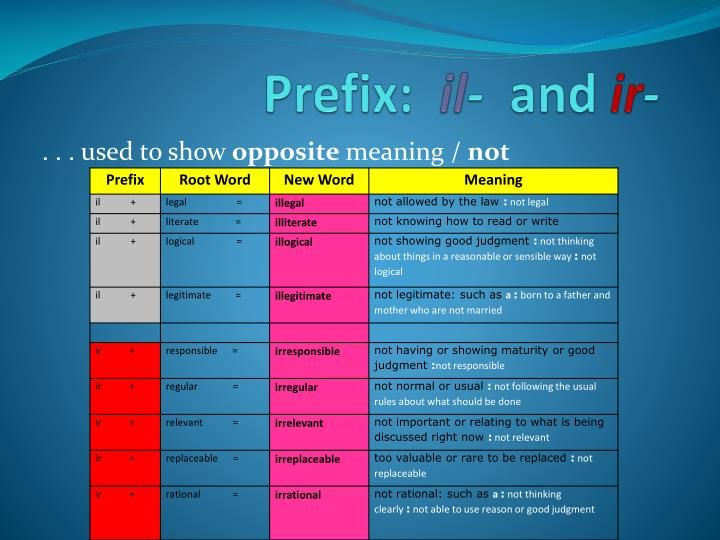Prefix il and ir