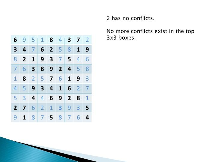 2 has no conflicts.