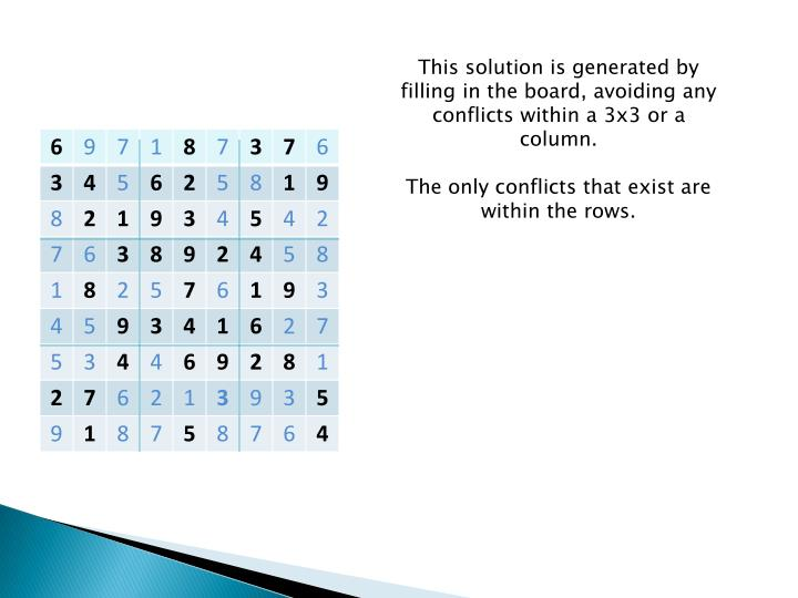 This solution is generated by filling in the board, avoiding any conflicts within a 3x3 or a column.