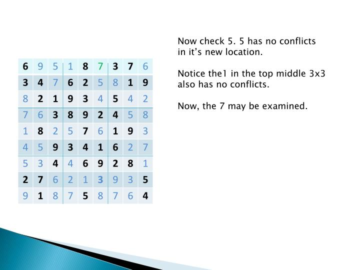 Now check 5. 5 has no conflicts in it's new location.