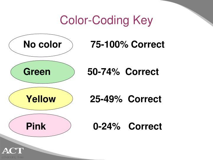 Color-Coding Key