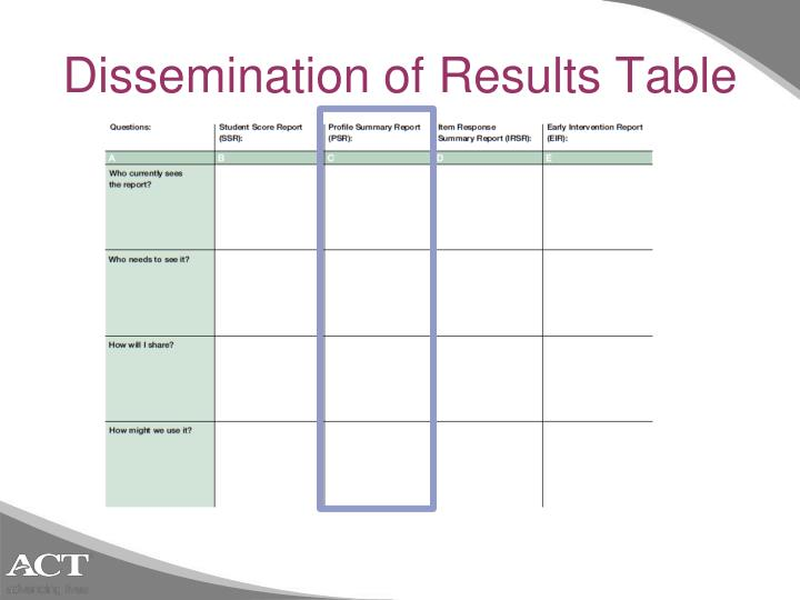 Dissemination of Results Table