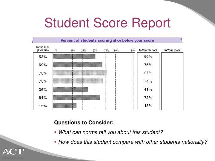 Student Score Report