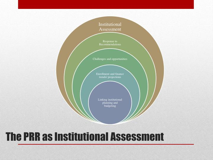 The PRR as Institutional Assessment