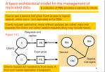 a basic architectural model for the management of replicated data