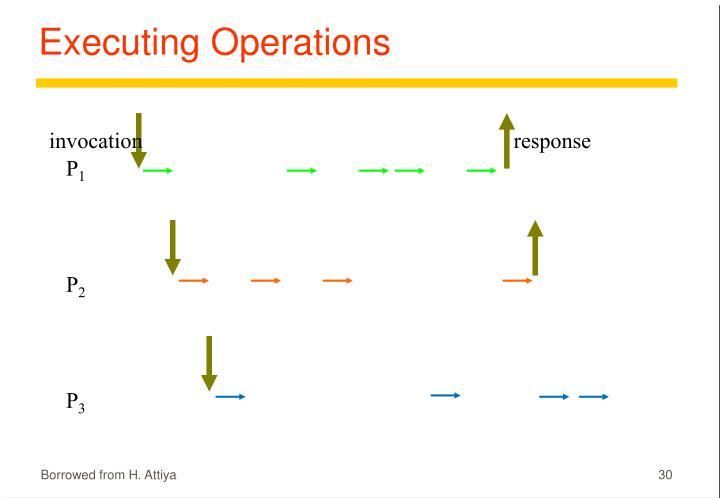 Executing Operations