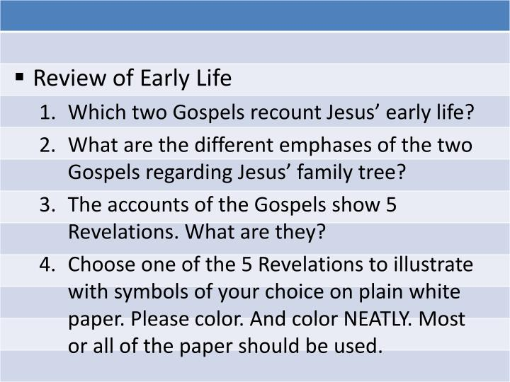 Review of Early Life