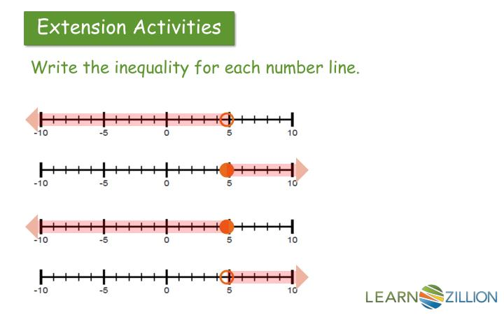Write the inequality for each number line.