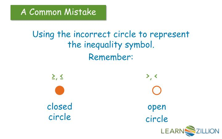 Using the incorrect circle to represent the inequality symbol.