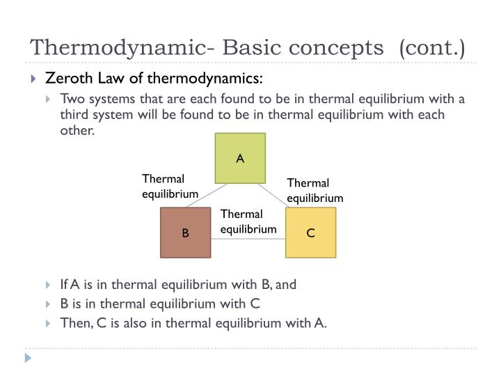 Thermodynamic- Basic concepts  (cont.)