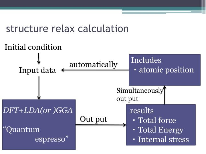 structure relax calculation