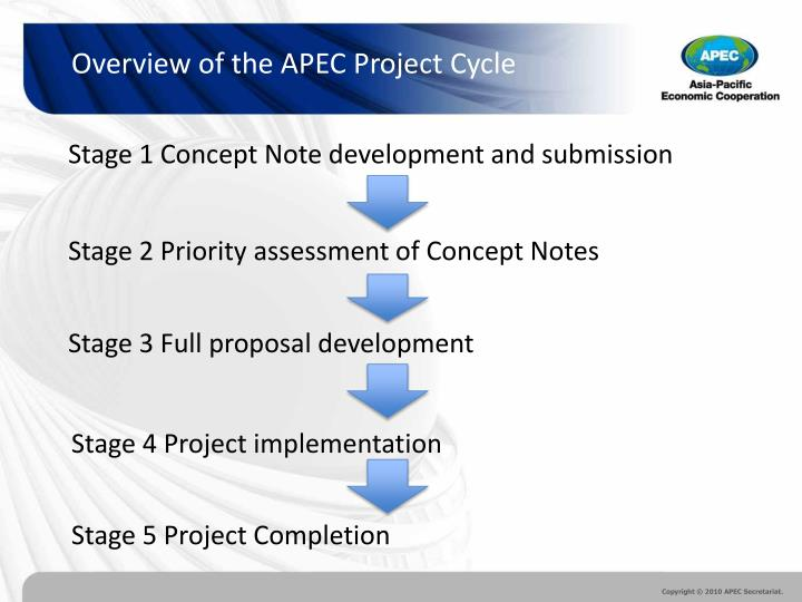 Overview of the APEC Project Cycle