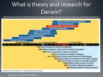 what is theory and research for darwin1