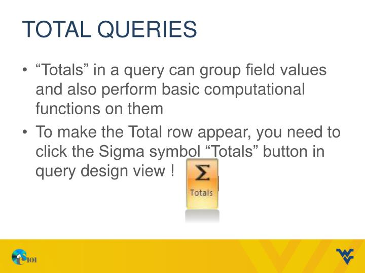 Total Queries