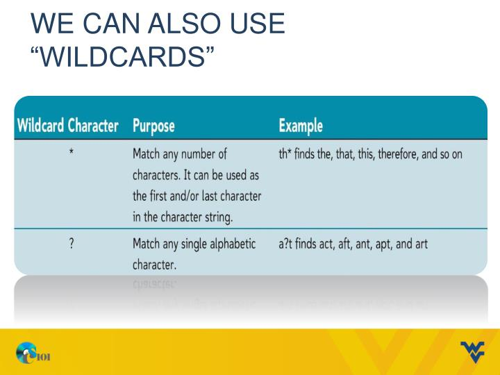 "We can also use ""Wildcards"""