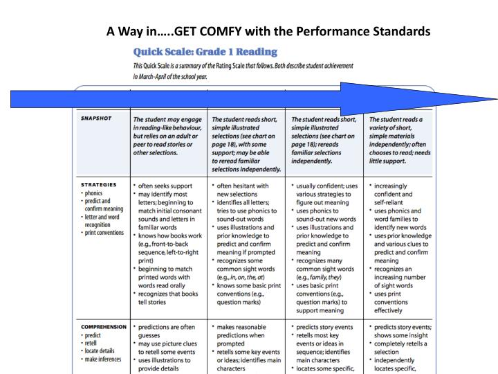 A Way in…..GET COMFY with the Performance Standards