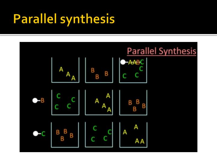 Parallel synthesis