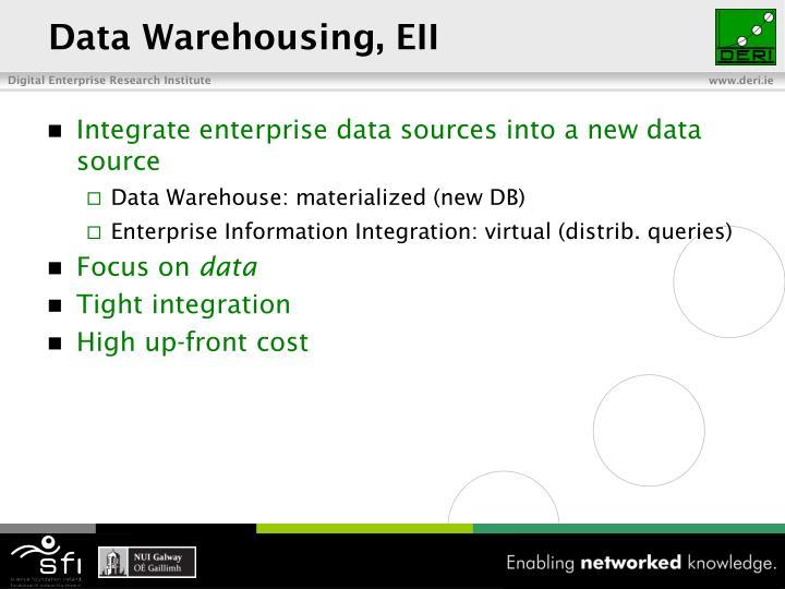 Data Warehousing, EII