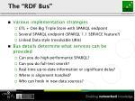 the rdf bus