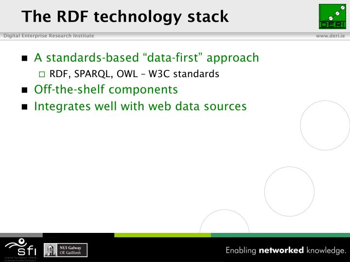 The RDF technology stack