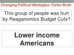 changing political ideologies carter bush20
