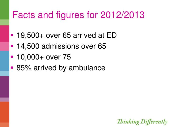 Facts and figures for 2012 2013