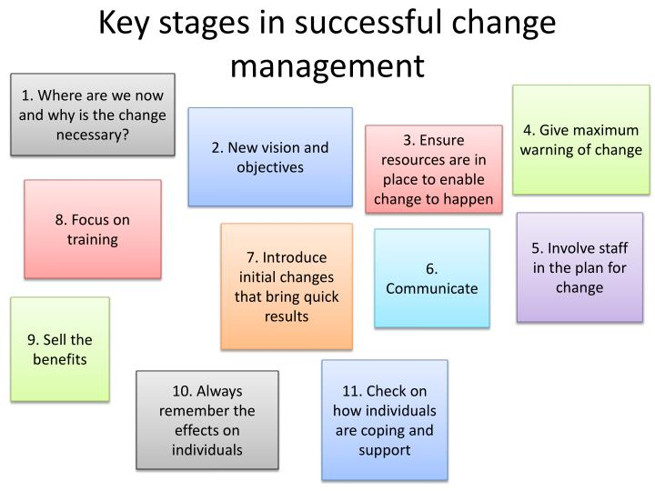 Key stages in successful change management
