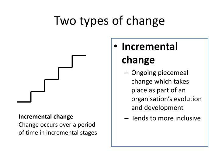 Incremental change