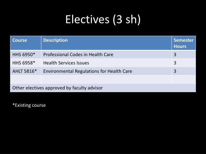 Electives (3 sh)