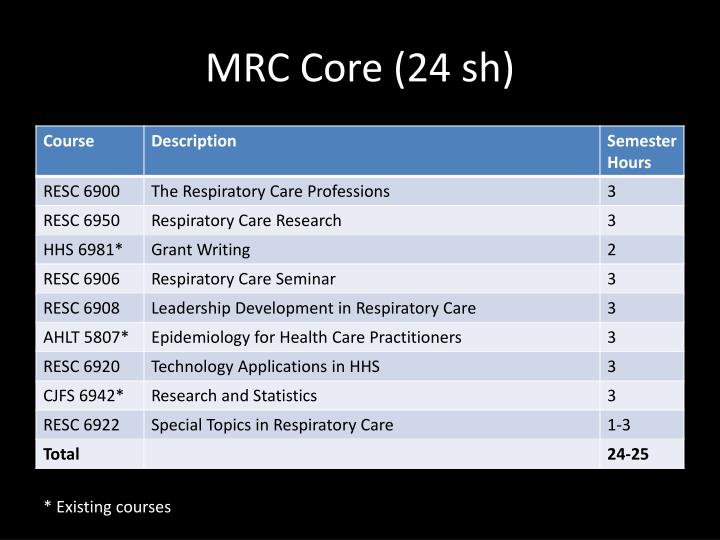 MRC Core (24 sh)