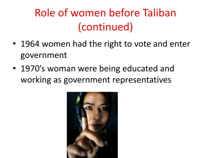 The role of afghan women before
