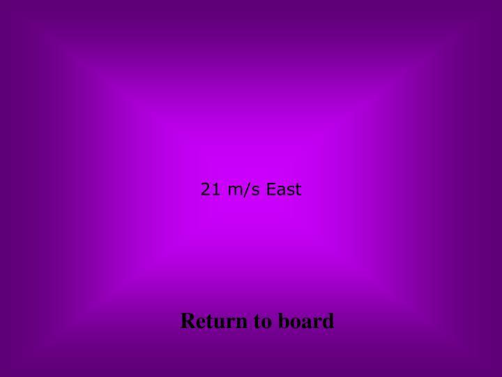 21 m/s East