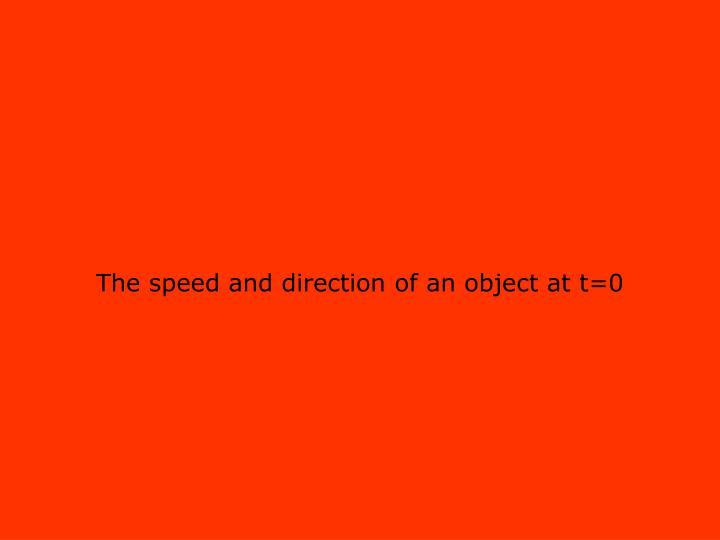 The speed and direction of an object at t=0