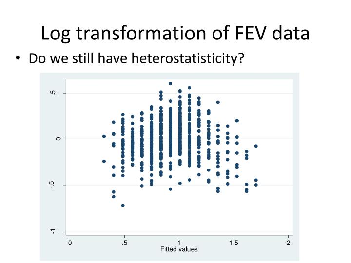 Log transformation of FEV data